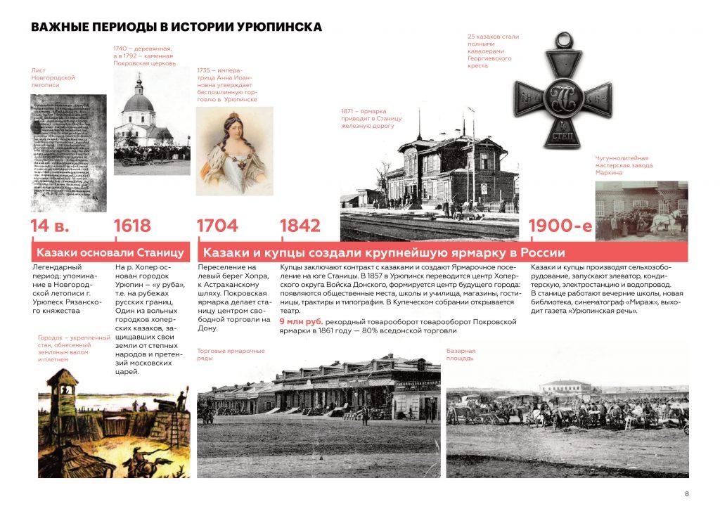 История Урюпинска
