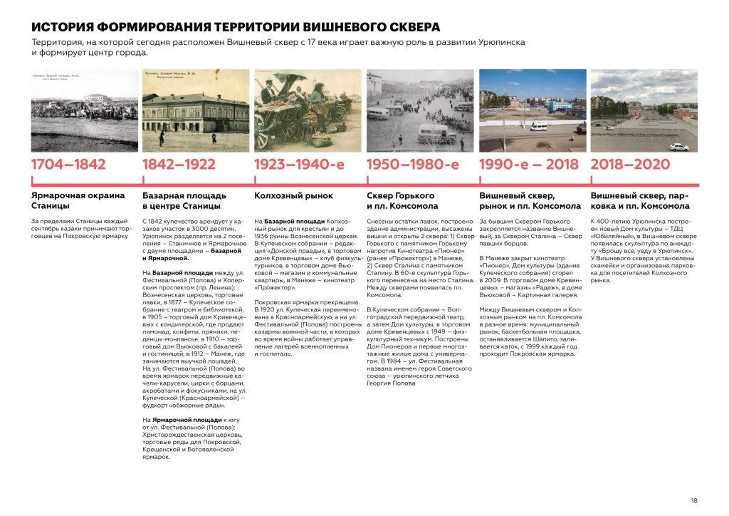 История центра Урюпинск