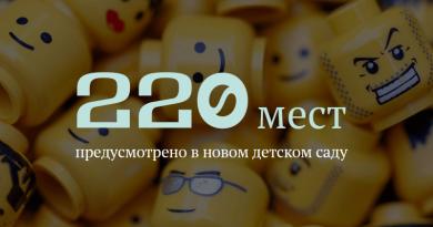 В Урюпинске появится новый детский сад